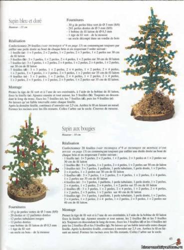 Деревья из бисера.  Просмотров: 385 Добавил: Лёля Дата.  Категория.